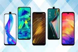 Best smartphones under Rs 20,000 in India